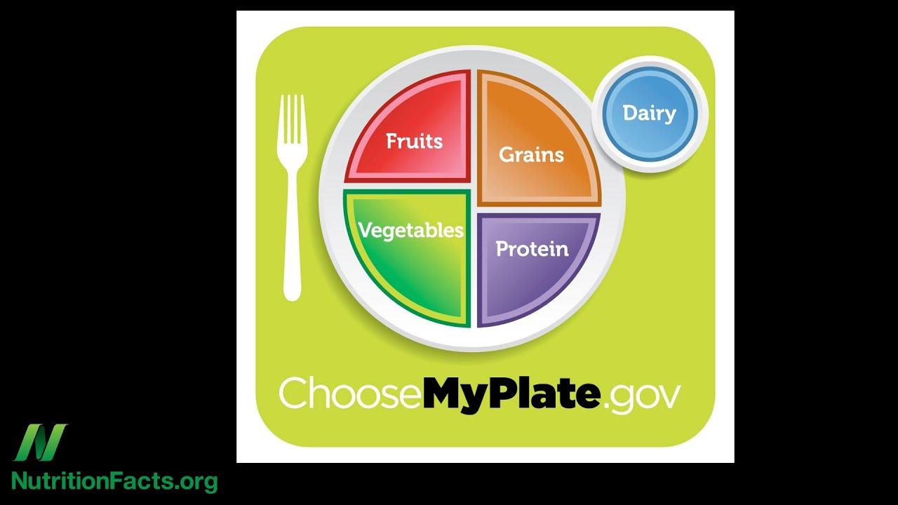New Dietary Guidelines for Americans
