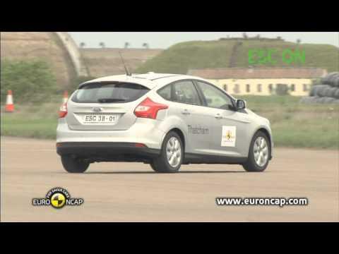 Euro NCAP | Ford Focus | 2012 | Электронный контроль устойчивости