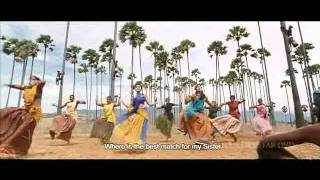 Vettai - Vettai Video Songs Tamil HD:DivX Quality Thaiyath Thakka