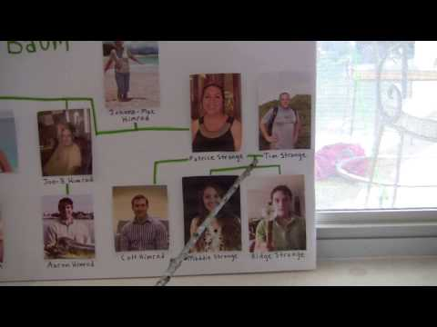 G-3 Family Tree Project