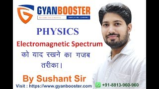 Simplest way to learn Electromagnetic Wave Spectrum with Sushant Sir