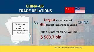 """Trung Quốc công bố """"Bạch Thư"""" về chiến tranh thương mại với Mỹ"""