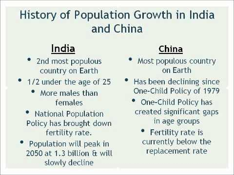Population Growth in India & China