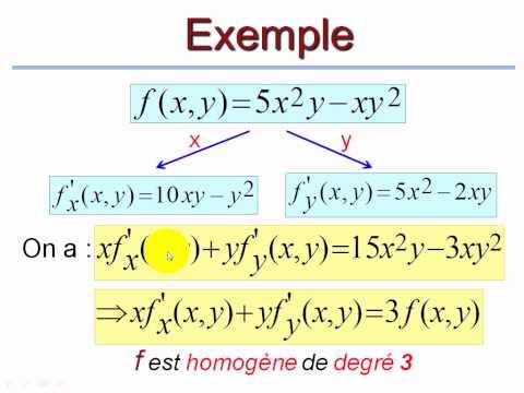 Math S1 Seance 4 Economie S1