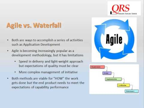 Agile vs waterfall youtube for Why agile is better than waterfall