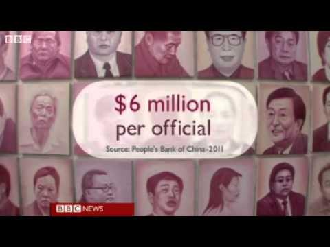 Tackling corruption in China