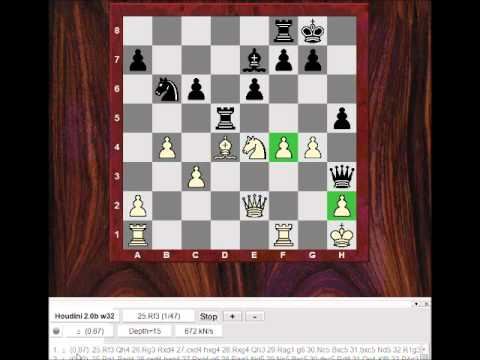 Chess World.net : Open-mindedness when attacking! - Sicilian Defence (Alapin transposition)