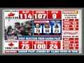 MP Election Results Live 2018 Rajasthan Election Results Chhattisgarh Election Results 2018 mp3
