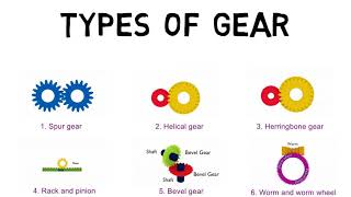 Automobile engineering all gears details