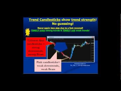 International Trading - Log In to Fidelity com - Fidelity Investments