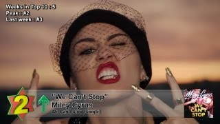 Top 10 Songs Week Of August 3 2013 VideoMp4Mp3.Com
