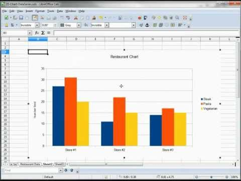 35- Libre Office - Calc, Open Office -- Calc, Excel Tutorial -- Charts Data Series