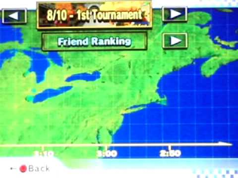 Mario Kart Wii Tournament 55 Rankings
