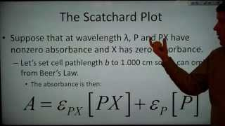 CH404 18.2 Measuring an Equilibrium Constant - The Scatchard Plot