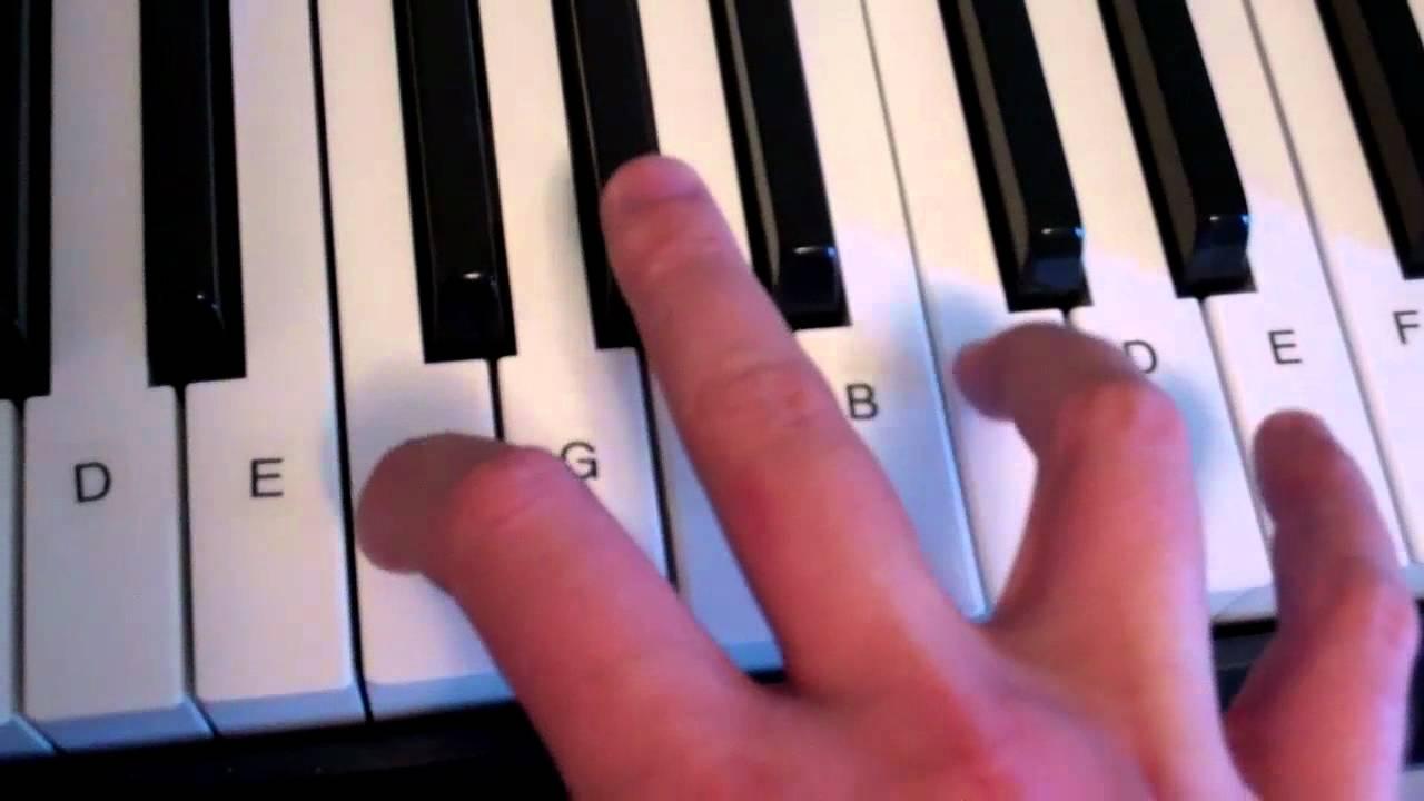 F#m7 Chord Piano f Minor Chord Piano Keyboard