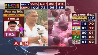 TRS Leader Harish Rao face to face after his victory in Siddipet  - netivaarthalu.com
