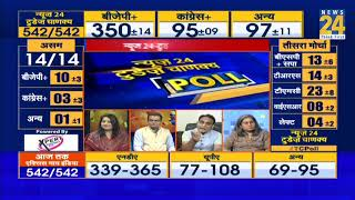 News24 Today's Chanakya Poll: UPA को Maharashtra में बड़ा झटका