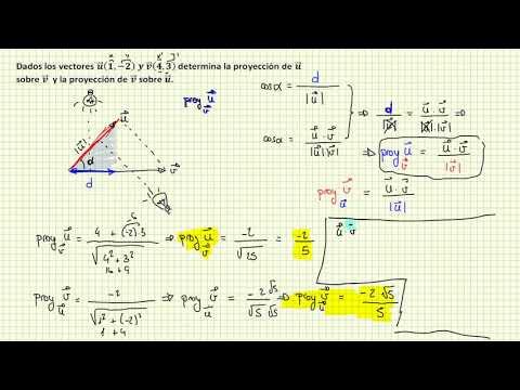 Proyección ortogonal de un vector sobre otro