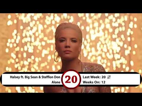 Billboard Hot 40 Pop Songs June 16, 2018 № 50