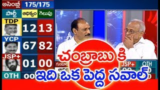 What Is The Reason For Chandrababu Naidu Defeat In AP | IVR Analysis | MAHAA NEWS