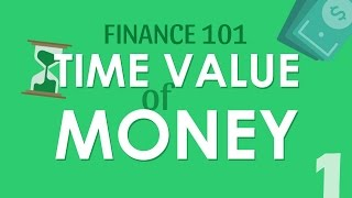 01. Finance 101 - Time Value of Money - Saqiful Alam (Lecturer, NSU) [HSC | Admission]