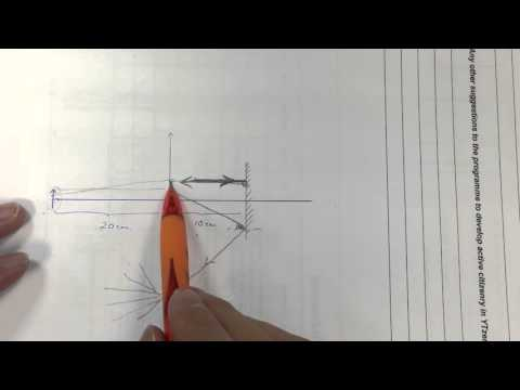 Q6 Converging Lens and Mirror Question Mock Physics Paper 3
