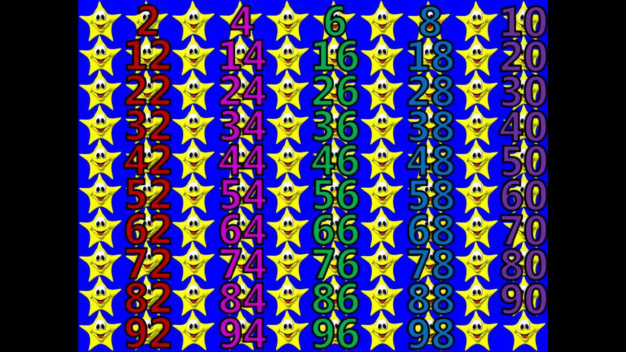 Counting 1 - 100 (Even Numbers) with Happy Stars on the 100's Chart ...