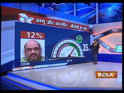 India TV C-Voter opinion poll Jammu Kashmir elections