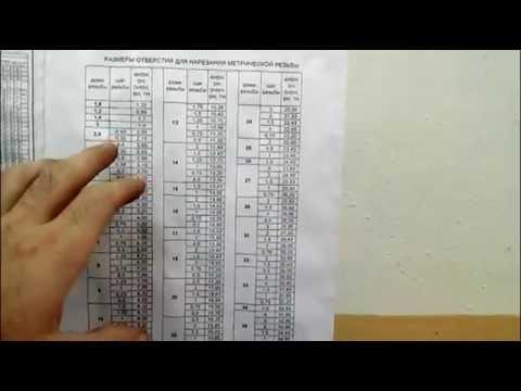 Таблица отверстий для нарезания резьб