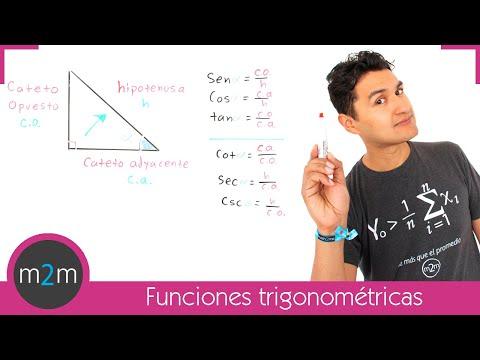 Funciones trigonométricas - HD