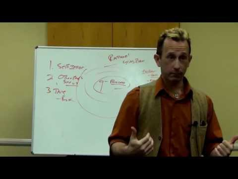 FREE CONVERSATIONAL HYPNOSIS CLASS - Instant Conversational Hypnosis Los Angeles NLP POWER