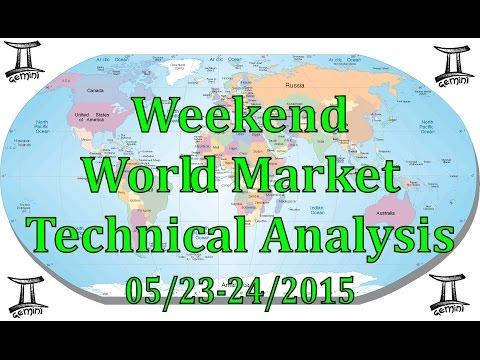 Weekend WORLD Market Analysis 05/23-24/2015