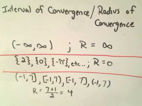 Intervals of Convergence of Power Series