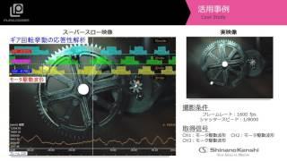 ハイスピードカメラ+データロガー 「ギア回転挙動の応答性解析」
