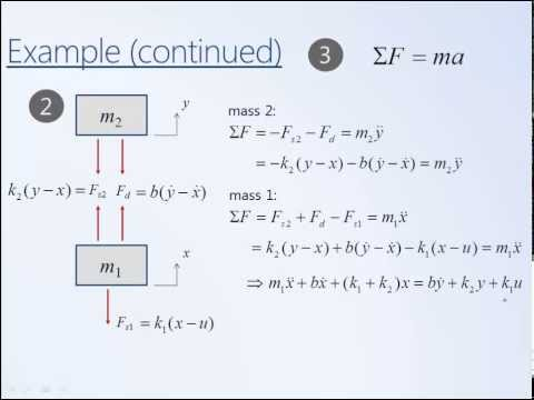 System Dynamics and Control: Module 4 - Modeling Mechanical Systems