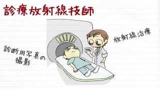 職業紹介【診療放射線技師篇】~将来の仕事選びに役立つ動画