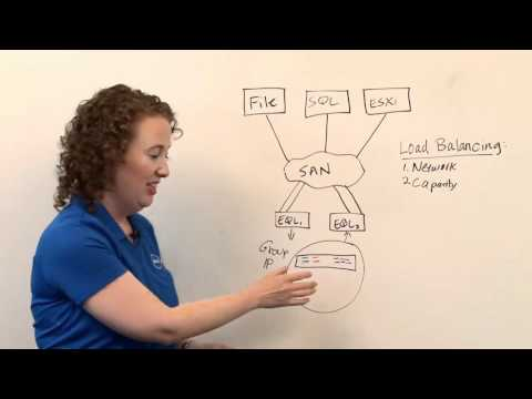 Dell EqualLogic load-balancers Part 1
