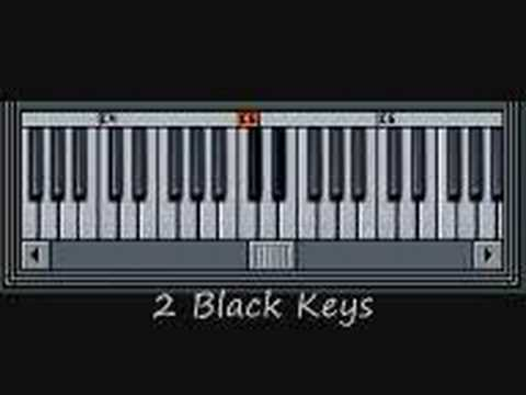 Piano Lesson Step 1 - Recognising The Piano Keyboard Layout Video
