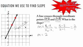 Slope of a Line  - GED Math