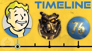 The Complete Fallout Timeline - From The Great War Up To Fallout 76 | The Leaderboard