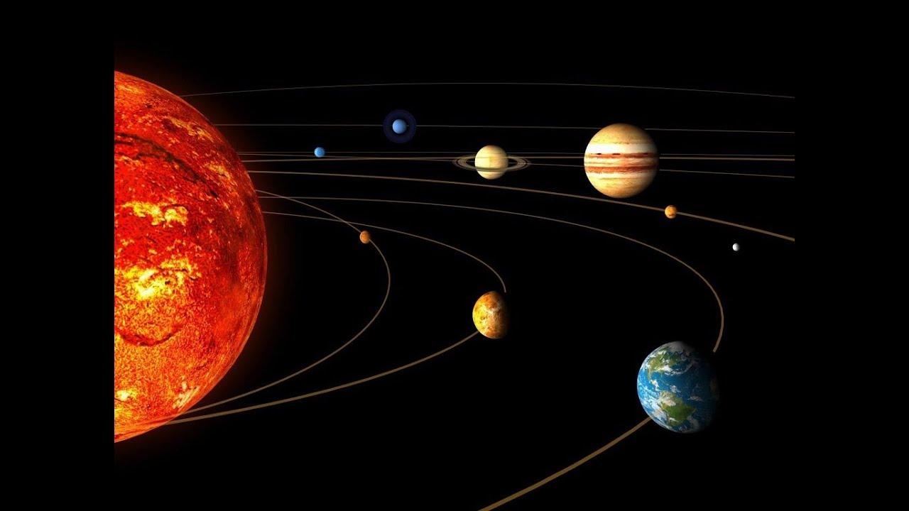 Earth Unaware Unaware That Earth