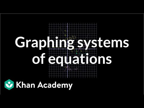 Khan Academy - Graphings Systems Of Equations