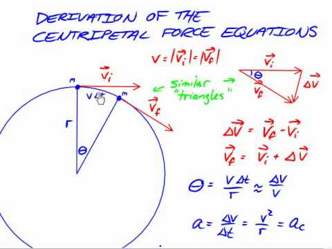 Derivation of the equations for centripetal force and acceleration