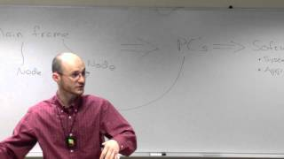 Lecture - Software Part 01