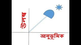 নদী পারাপার ও বৃষ্টি সংক্রান্ত সমাধান ৩ মিনিটেই। vector । Rafkhata ।