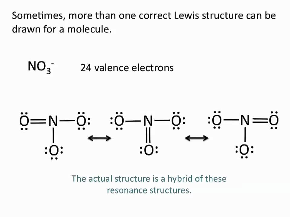 Structure de Lewis N2o N2o Resonance Structure