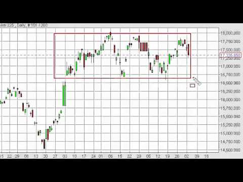 Nikkei Technical Analysis for February 4 2015 by FXEmpire.com