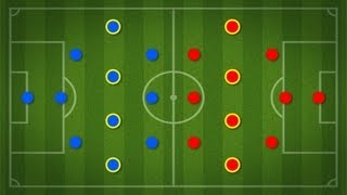 How to Understand Soccer Positions | Soccer Skills
