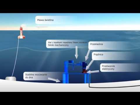 Energia Z Fal Morskich - Technologia Akademii Morskiej W Szczecinie