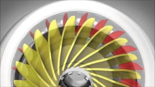Como Funciona el Convertidor de la Transmision Automatica